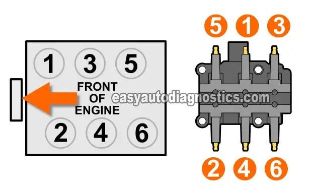 Montero Mitsubishi Cylinder Sport 3 Order 0 Identification And 1998 Firing