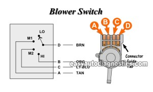 Part 1 How to Test the Blower Control Switch (28L Chevy S10 GMC S15)