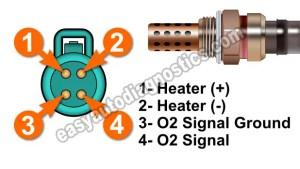 Part 2 Oxygen Sensor Heater Test P0135 (20012004 20L Ford Escape)