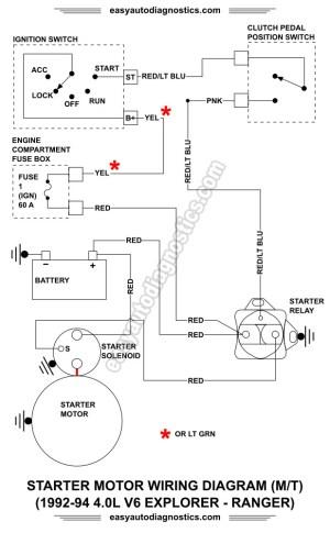 Part 2 19921994 40L Ford Ranger Starter Motor Circuit Wiring Diagram