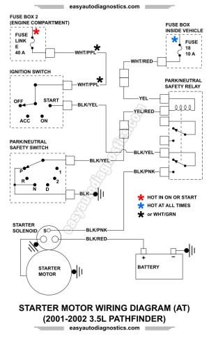 Part 1 20012002 35L Nissan Pathfinder Starter Motor Circuit Wiring Diagram