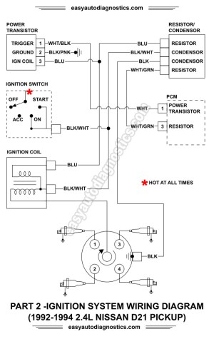 Part 2 19921994 24L Nissan D21 Pickup Ignition System