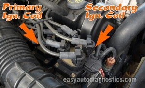 Part 2 Ignition System Circuit Diagram (19982001 25L Ford Ranger)