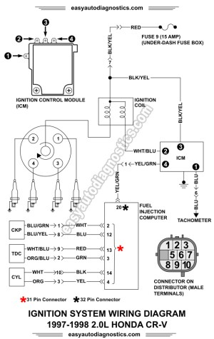 19971998 20L Honda CRV Ignition System Wiring Diagram