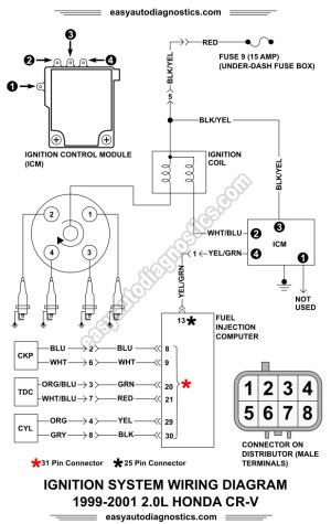 19992001 20L Honda CRV Ignition System Wiring Diagram