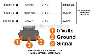 Part 1 How To Test The Crankshaft Position Sensor (19971999 V8 Dakota, Durango)