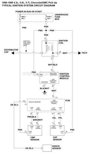 Ignition System Circuit Diagram (19961999 ChevyGMC Pick