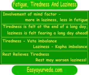 Tiredness, fatigue and laziness