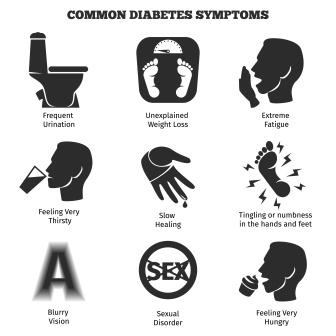 Diabetes: Ayurvedic Treatment, Remedies, Prevention Tips