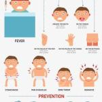 Hand Foot and Mouth Disease Prevention Tips, Remedies