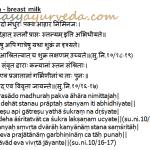Upadhatu Of Rasa Dhatu – Stanya, Arthava: Sub Tissues Of Rasa
