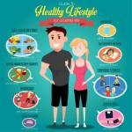 Ayurvedic Preventive Healthcare: Swastha Urjaskara Chikitsa