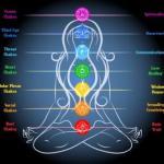 Chakra – Kundalini: Introduction, Meaning, Types, Location, Ayurveda View