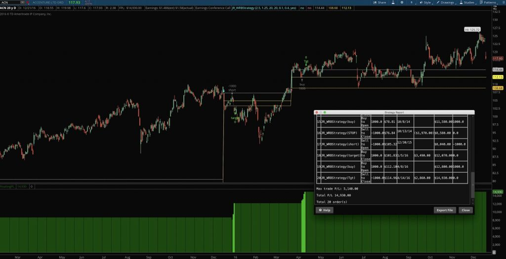 Wide Range Bar (WRB) Strategy, Scan & Indicator for ThinkOrSwim
