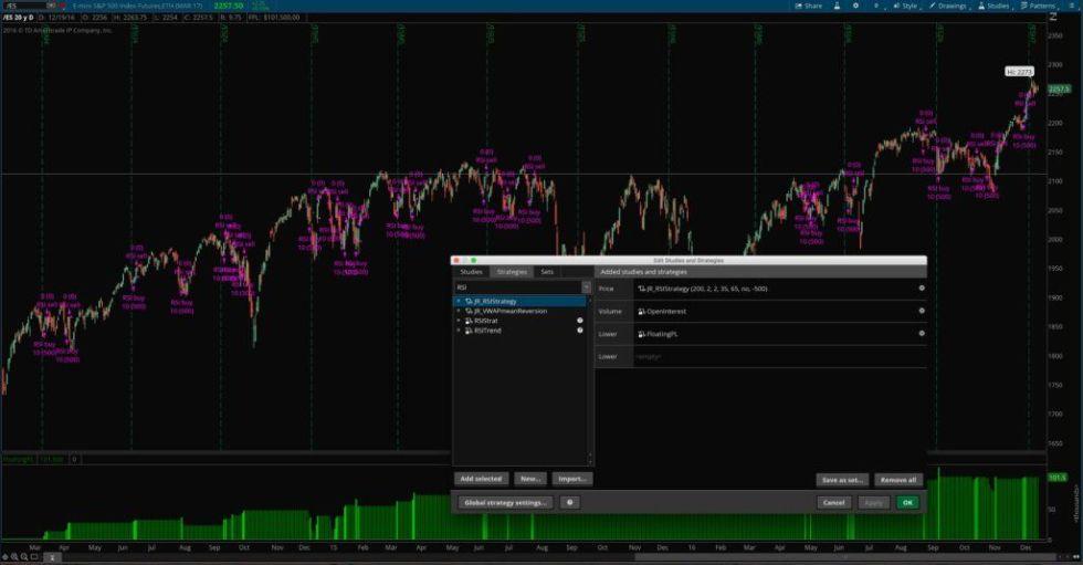 cumulative RSI trading strategy