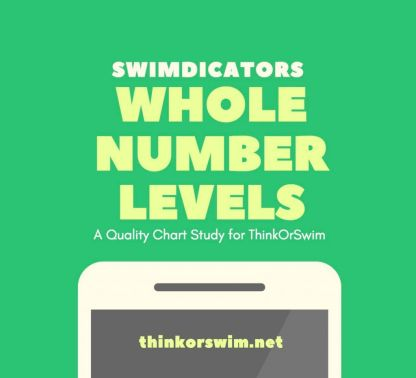 psychological whole number levels indicator for thinkorswim