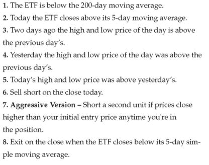 3 Day High Low Strategy Rules - Short Trades