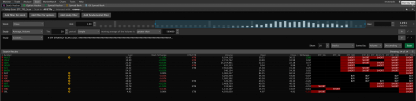 Connors high probability ETF trading strategy Scan for ThinkOrSwim