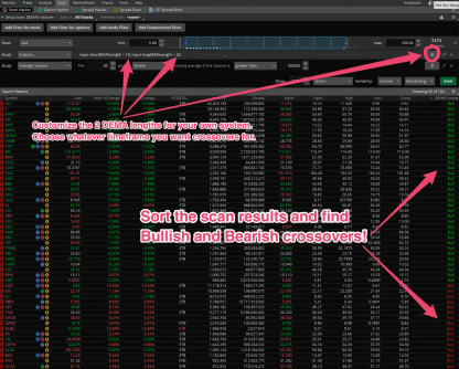 DEMA crossover scan and watchlist column for thinkorswim