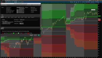 Premarket Range Indicator for Thinkorswim - Full Extended Hours Mode