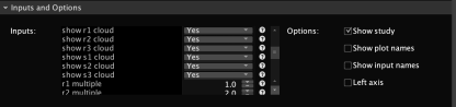 Premarket Range Indicator for Thinkorswim - Settings 2