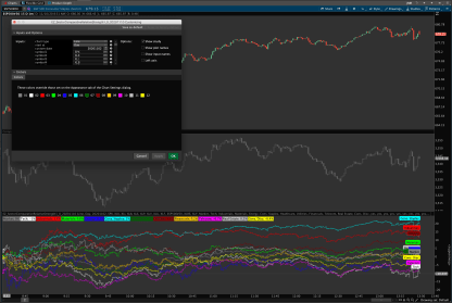 Thinkorswim Sector Relative Strength Comparison - settings 1