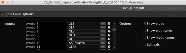 Thinkorswim Sector Relative Strength Comparison - settings 2