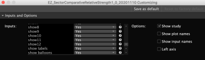 Thinkorswim Sector Relative Strength Comparison - settings 3