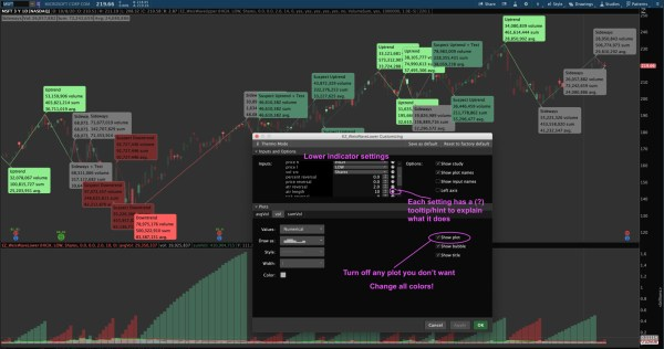 Thinkorswim Weis Wave and Ord-Volume Lower Indicator Settings