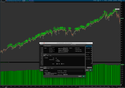 Cumulative RSI-2 trading strategy by Larry Connors - Settings 2