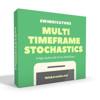 multiple time frame stochastics indicator for thinkorswim box