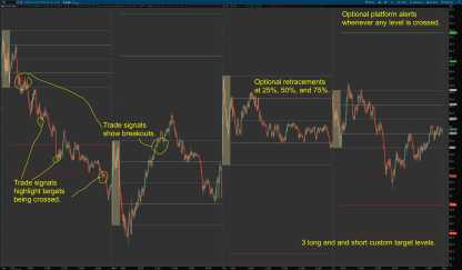 ThinkOrSwim Download Site - ThinkScripts & Indicators for TOS