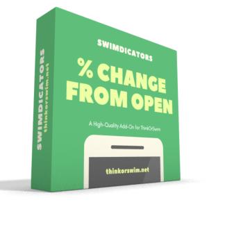 Percent change from open scan watchlist column for thinkorswim box