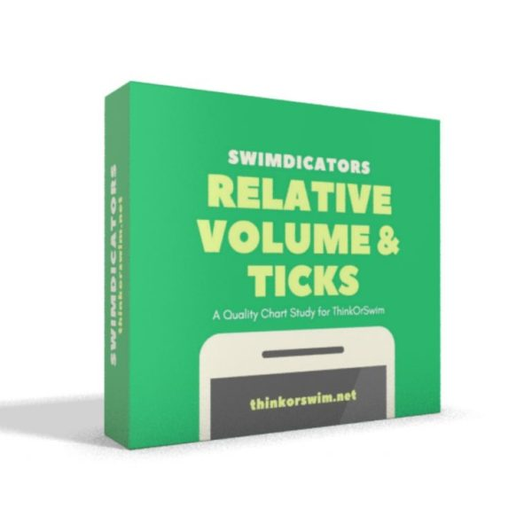 relative volume indicator for thinkorswim