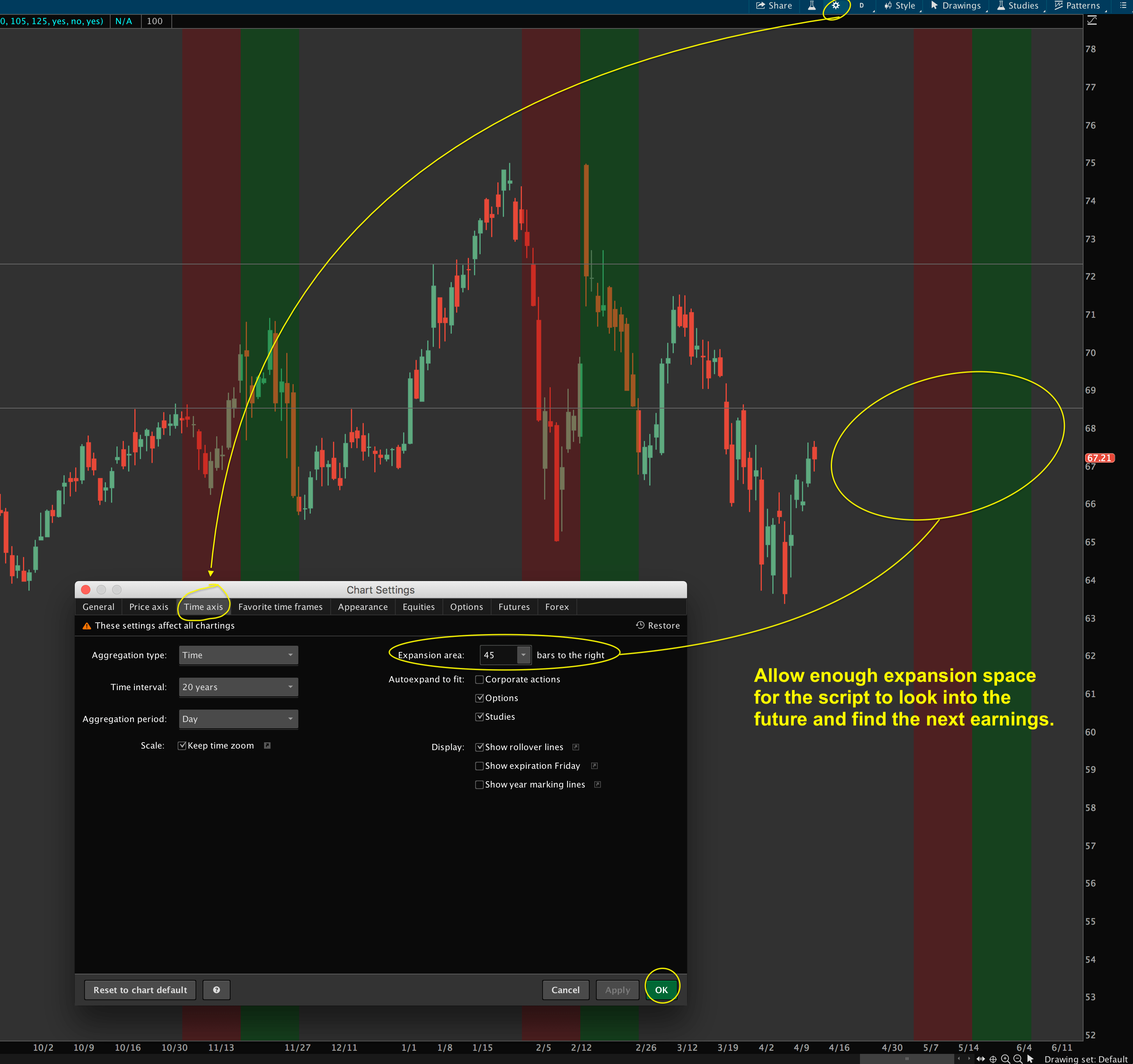 Thinkorswim Earnings Tool - Next Earnings Date & Countdown Indicator