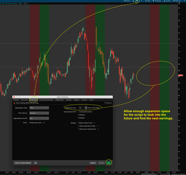 Thinkorswim earnings tool - chart expansion area settings