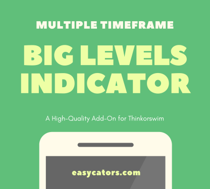 thinkorswim multiple timeframe big levels ohlc indicator
