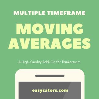 thinkorswim multiple timeframe moving averages indicator