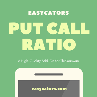 thinkorswim put call ratio indicator