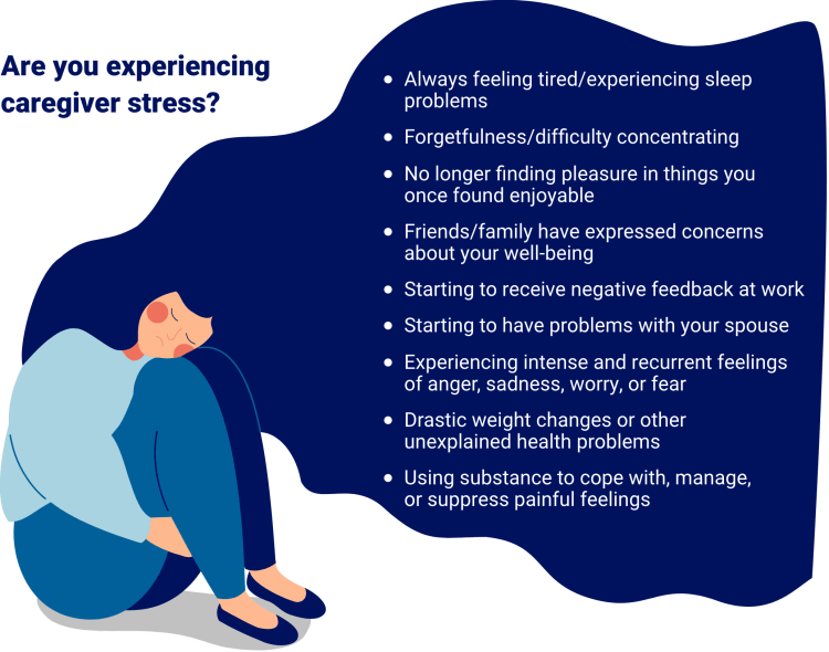 Recognize some of the symptoms of caregiver stress.