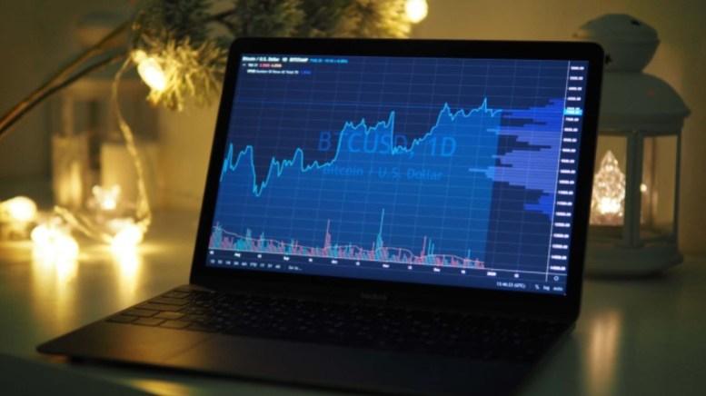cara menggunakan Tradingview