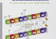 Digital Communications: Fundamentals and Applications By Bernard Sklar – PDF Free Download