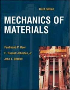 MECHANICS OF MATERIALS BY FERDINAND P. BEER, E. RUSSELL JOHNSTON JR., JOHN T. DEWOLF