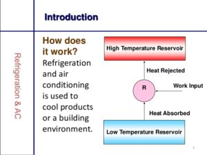 REFRIGERATION & AIR CONDITIONING (PPT FILE)