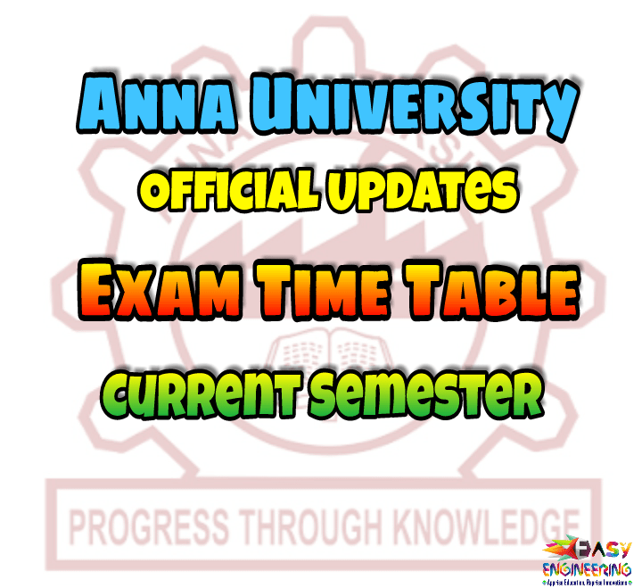 Anna University Chennai Mca Syllabus Regulation 2009 Pdf