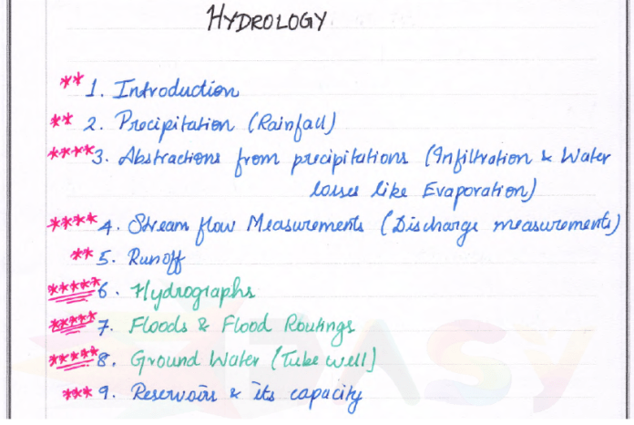 Sri Krishna Institute Water Resources (Hydrology) Handwritten Classroom Notes