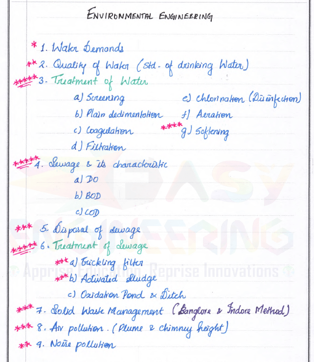Sri Krishna Institute Environmental Engineering Handwritten Classroom Notes New Edition