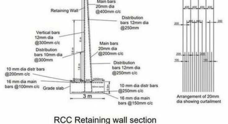 retaining wall-section