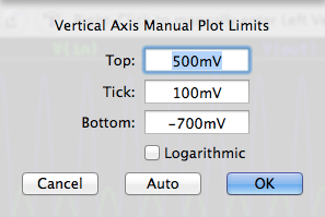 ltsp_mac_plot_ax_v_1