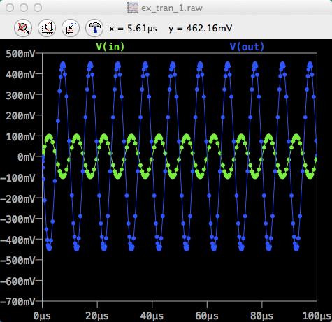 ltsp_mac_plot_view_datapoints_2